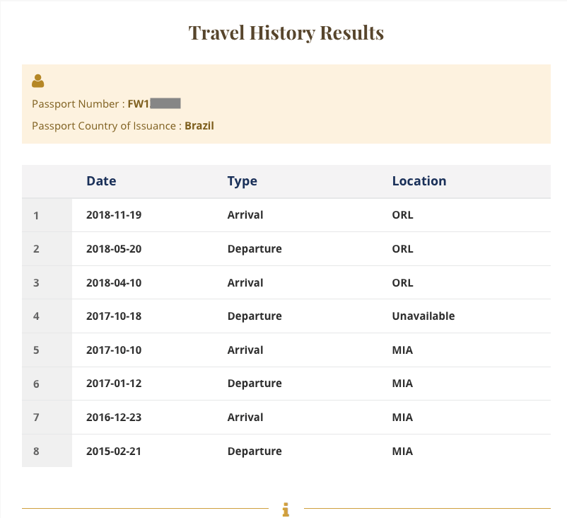 formulário I-94 travel history